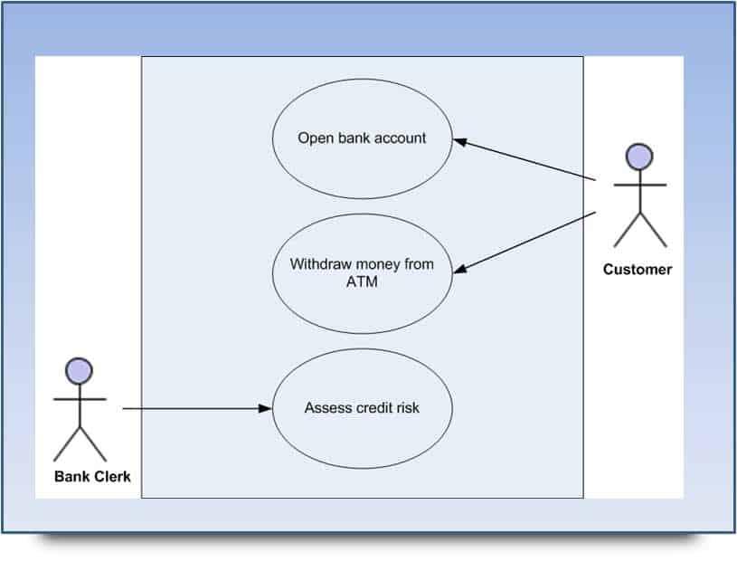 Uml Diagram Ebook